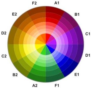 Using a color wheel How does the colour wheel work